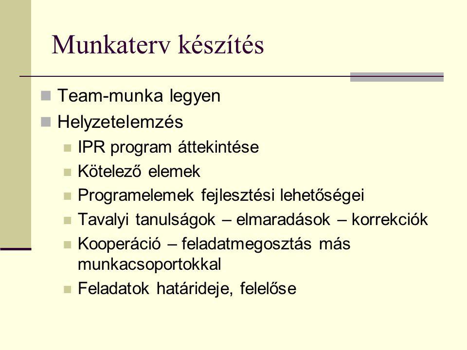 Munkaterv készítés Team-munka legyen Helyzetelemzés