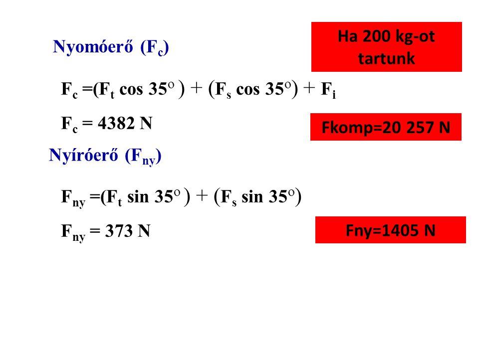 Ha 200 kg-ot tartunk Nyomóerő (Fc) Fc =(Ft cos 35o ) + (Fs cos 35o) + Fi. Fc = 4382 N. Fkomp=20 257 N.