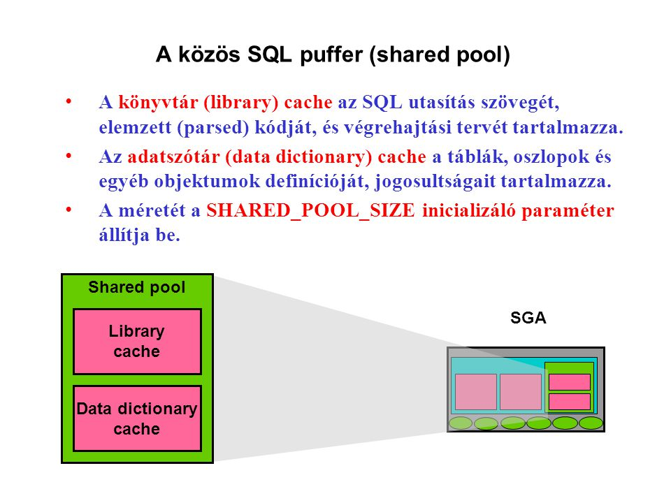 A közös SQL puffer (shared pool)