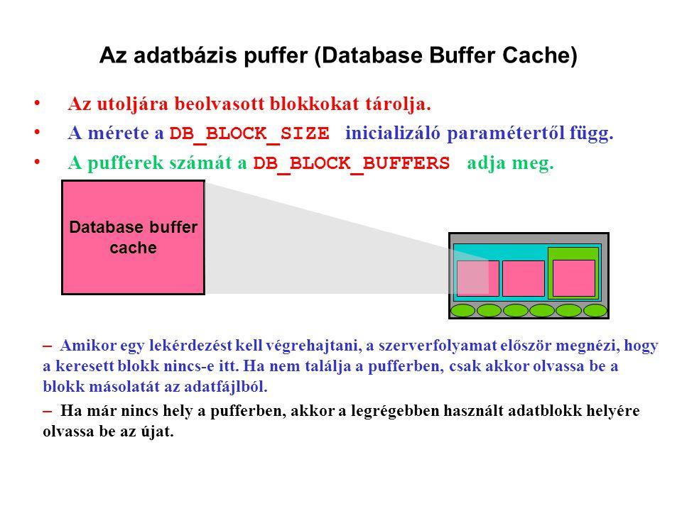 Az adatbázis puffer (Database Buffer Cache)