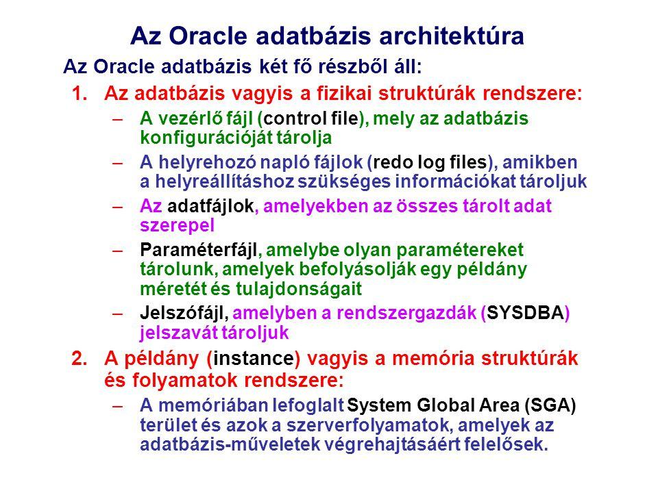 Az Oracle adatbázis architektúra