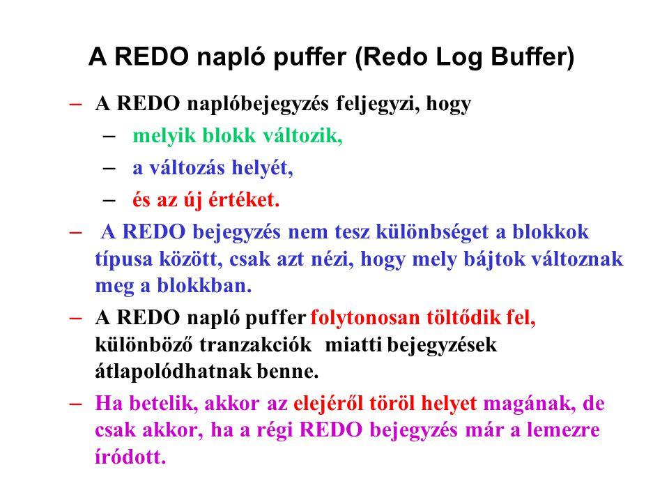 A REDO napló puffer (Redo Log Buffer)