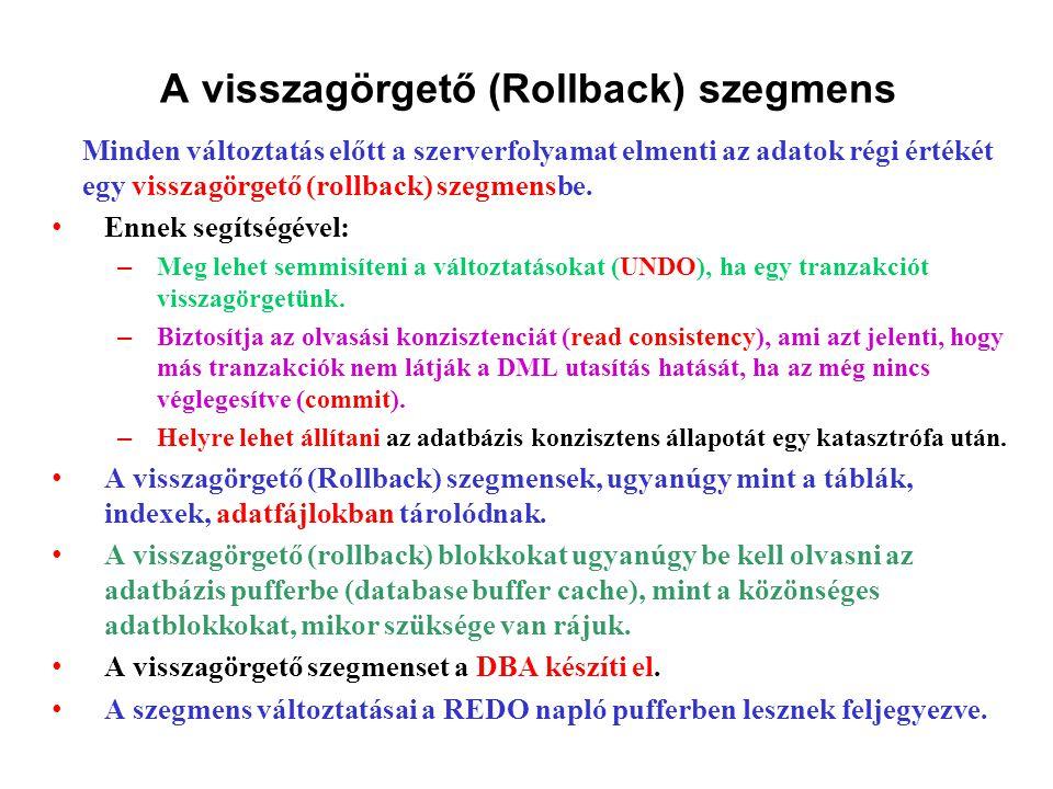 A visszagörgető (Rollback) szegmens