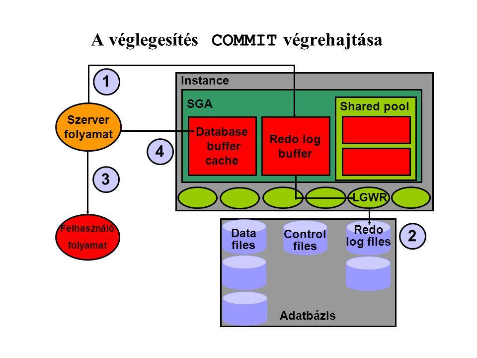 A véglegesítés COMMIT végrehajtása