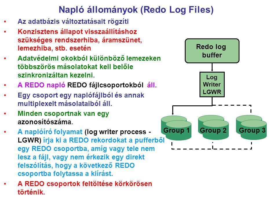 Napló állományok (Redo Log Files)