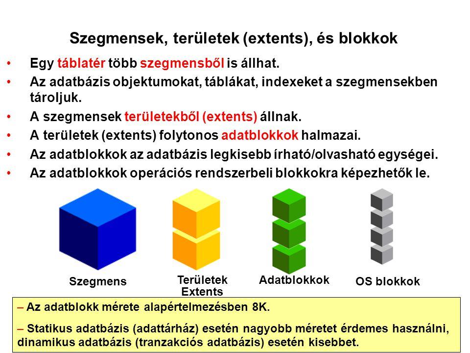 Szegmensek, területek (extents), és blokkok