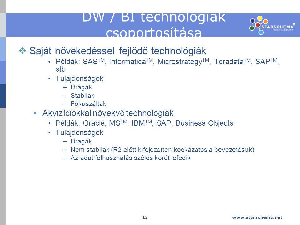 DW / BI technológiák csoportosítása