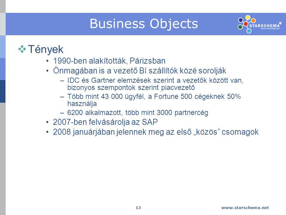 Business Objects Tények 1990-ben alakították, Párizsban