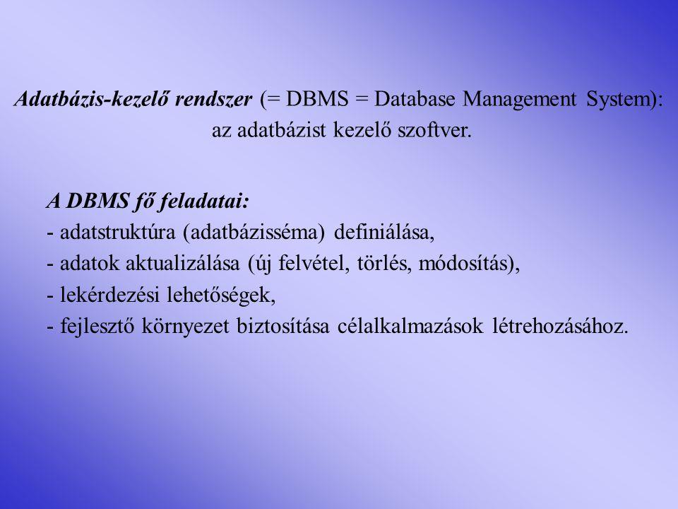 Adatbázis-kezelő rendszer (= DBMS = Database Management System): az adatbázist kezelő szoftver.