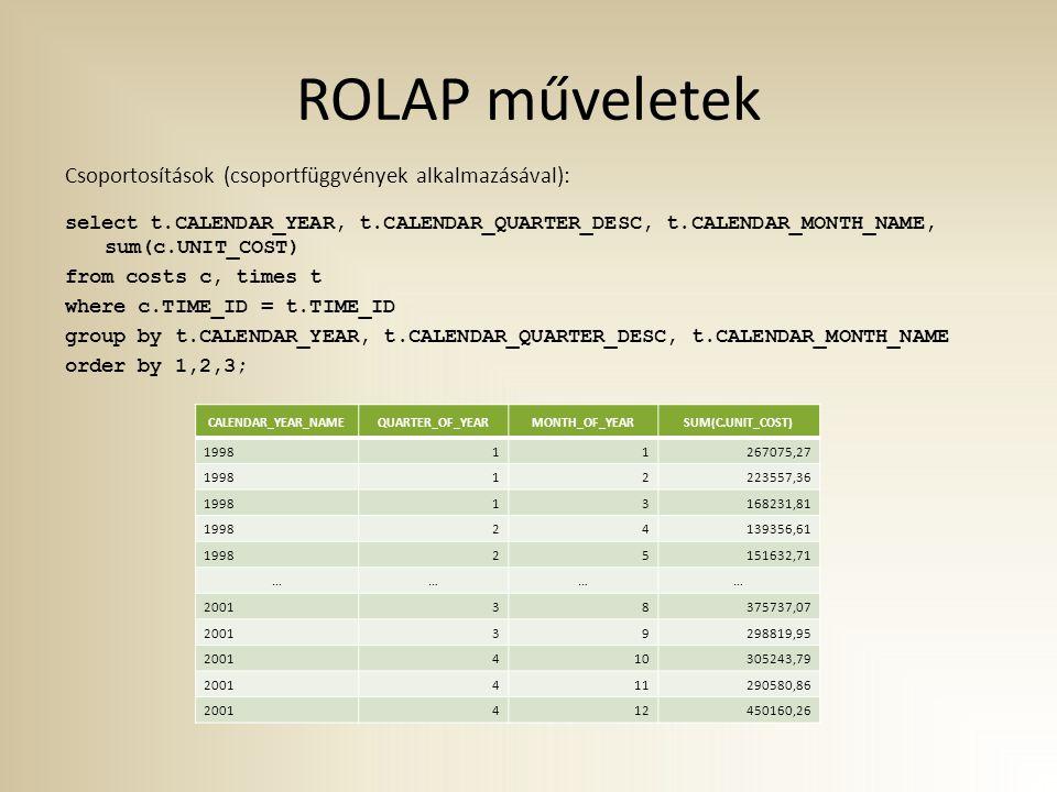 ROLAP műveletek Csoportosítások (csoportfüggvények alkalmazásával):