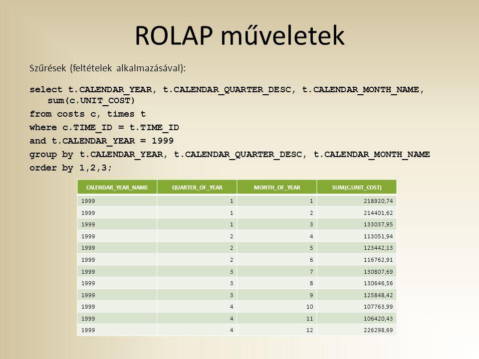 ROLAP műveletek Szűrések (feltételek alkalmazásával):