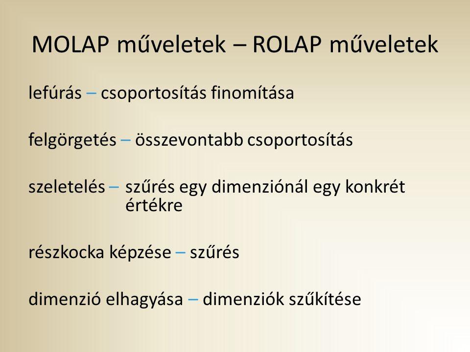 MOLAP műveletek – ROLAP műveletek