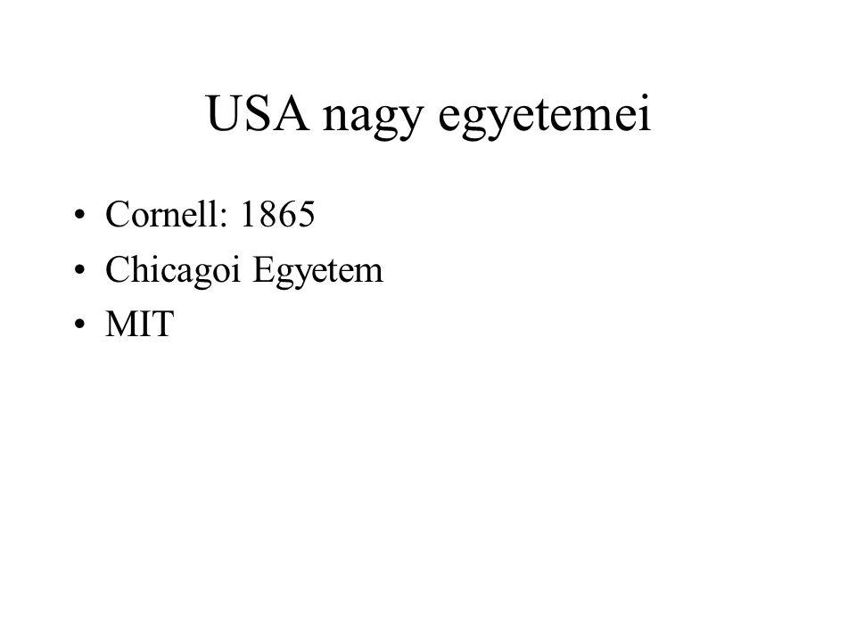 USA nagy egyetemei Cornell: 1865 Chicagoi Egyetem MIT