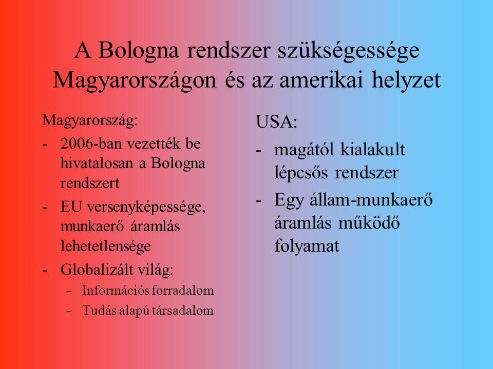 A Bologna rendszer szükségessége Magyarországon és az amerikai helyzet