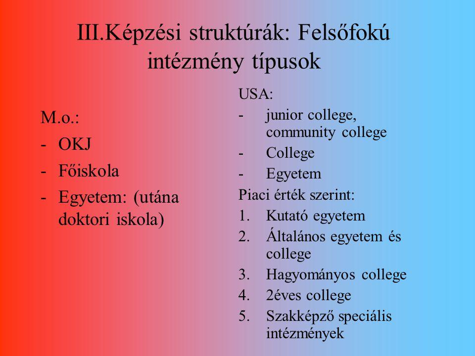 III.Képzési struktúrák: Felsőfokú intézmény típusok