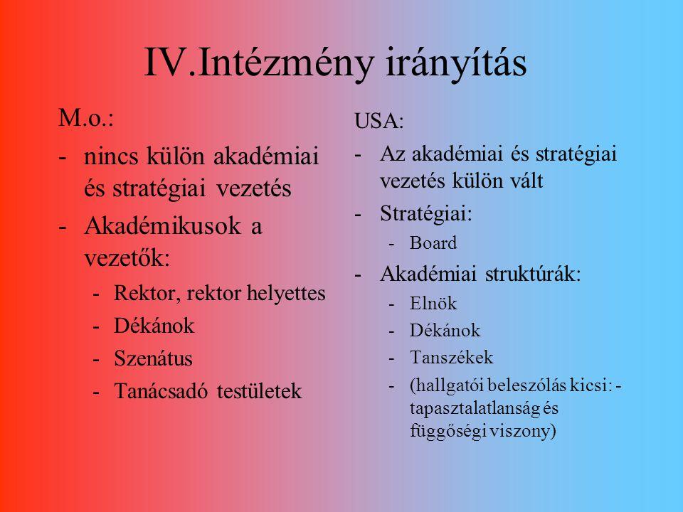 IV.Intézmény irányítás
