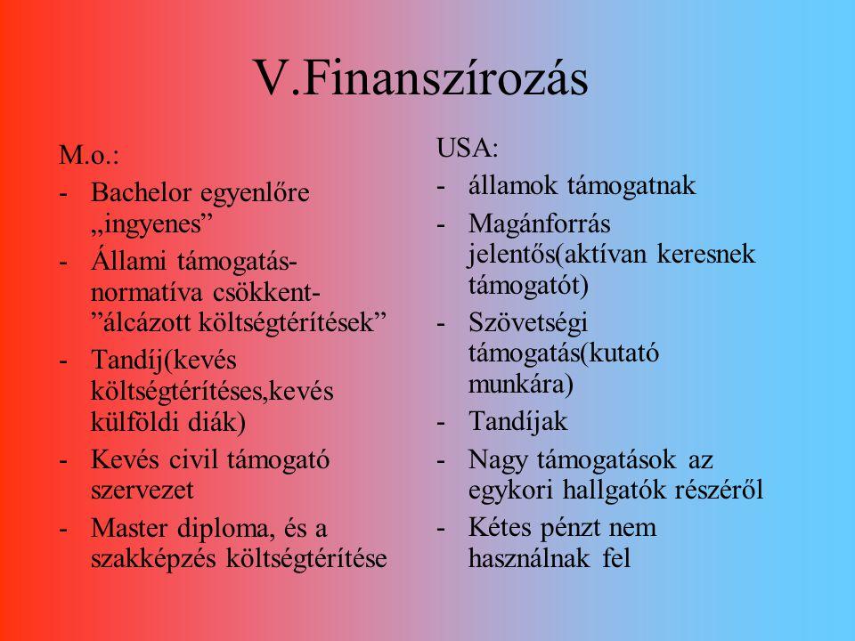 V.Finanszírozás USA: M.o.: államok támogatnak