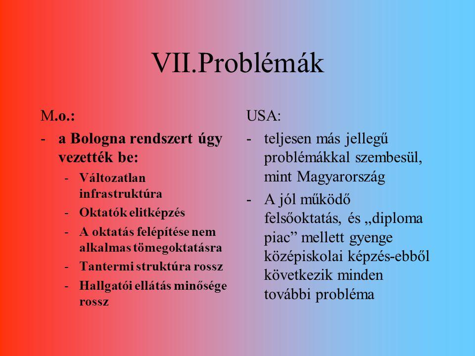 VII.Problémák M.o.: a Bologna rendszert úgy vezették be: USA: