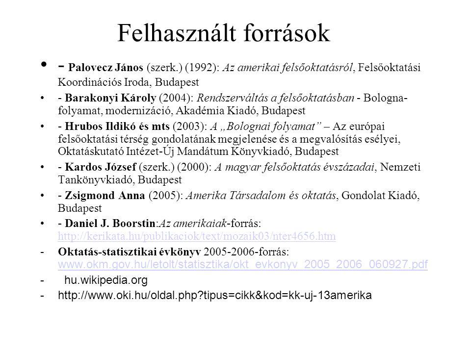 Felhasznált források - Palovecz János (szerk.) (1992): Az amerikai felsőoktatásról, Felsőoktatási Koordinációs Iroda, Budapest.