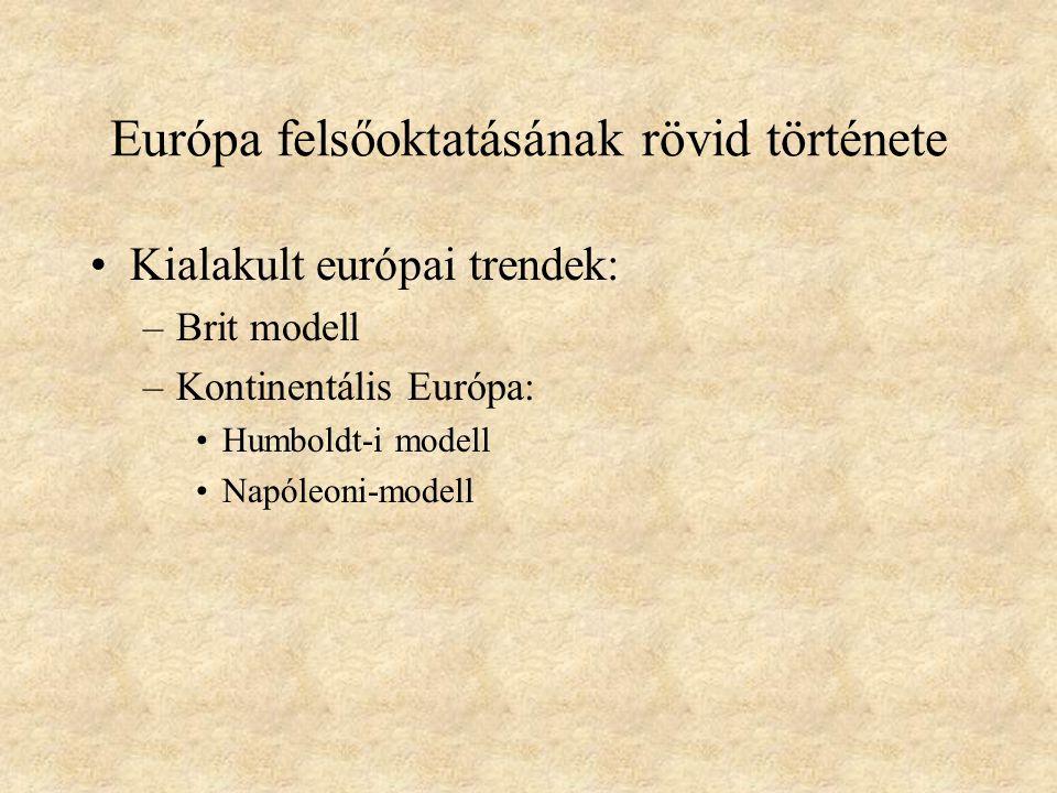 Európa felsőoktatásának rövid története
