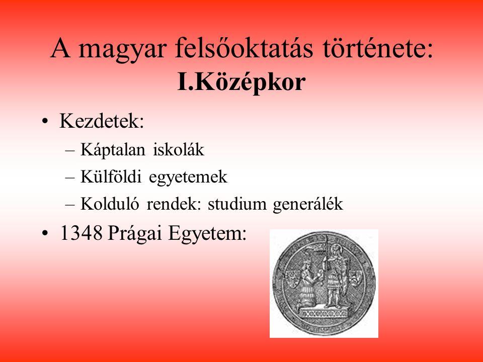A magyar felsőoktatás története: I.Középkor