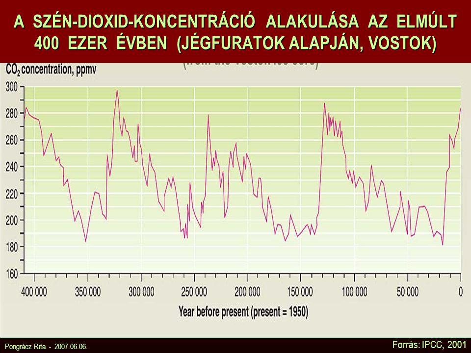 A SZÉN-DIOXID-KONCENTRÁCIÓ ALAKULÁSA AZ ELMÚLT 400 EZER ÉVBEN (JÉGFURATOK ALAPJÁN, VOSTOK)