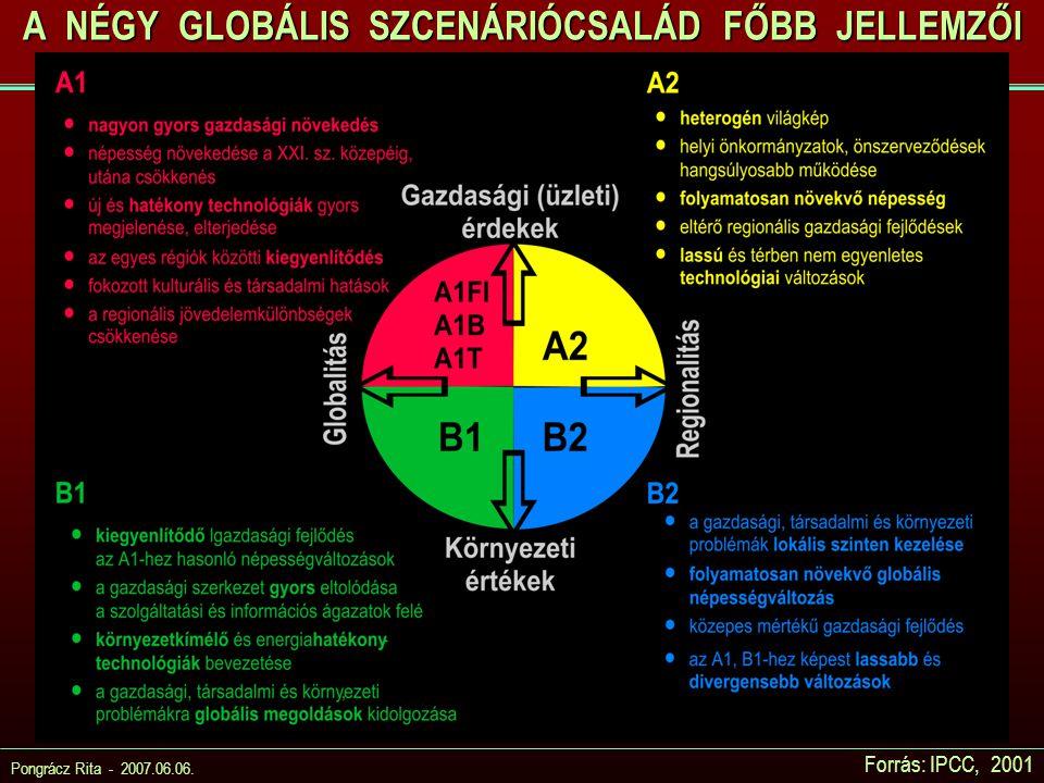 A NÉGY GLOBÁLIS SZCENÁRIÓCSALÁD FŐBB JELLEMZŐI