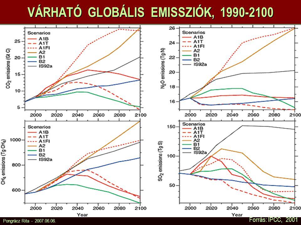 VÁRHATÓ GLOBÁLIS EMISSZIÓK, 1990-2100