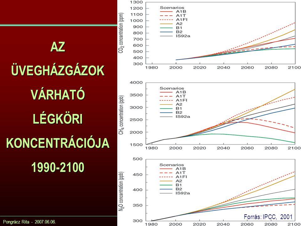 AZ ÜVEGHÁZGÁZOK VÁRHATÓ LÉGKÖRI KONCENTRÁCIÓJA 1990-2100