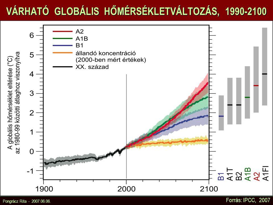 VÁRHATÓ GLOBÁLIS HŐMÉRSÉKLETVÁLTOZÁS, 1990-2100