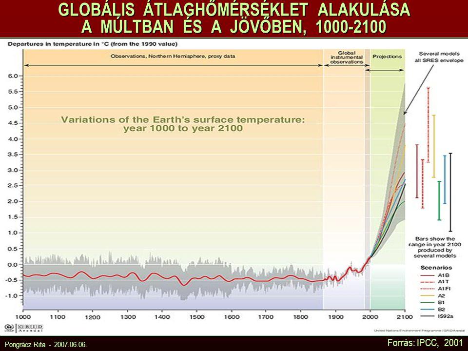 GLOBÁLIS ÁTLAGHŐMÉRSÉKLET ALAKULÁSA A MÚLTBAN ÉS A JÖVŐBEN, 1000-2100