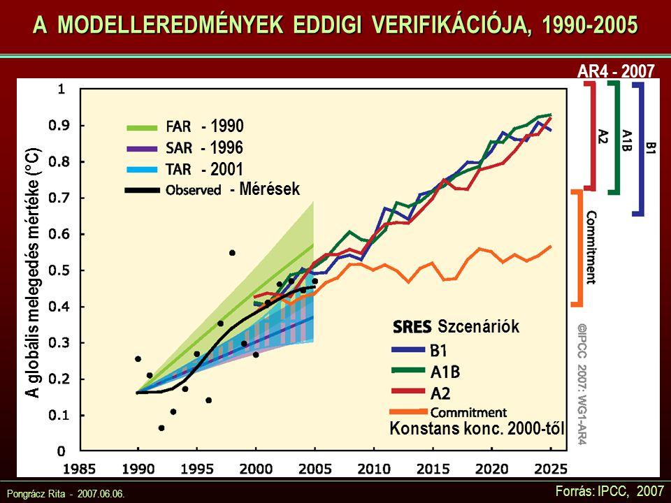 A MODELLEREDMÉNYEK EDDIGI VERIFIKÁCIÓJA, 1990-2005