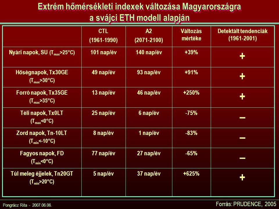 Nyári napok, SU (Tmax>25°C) Detektált tendenciák (1961-2001)