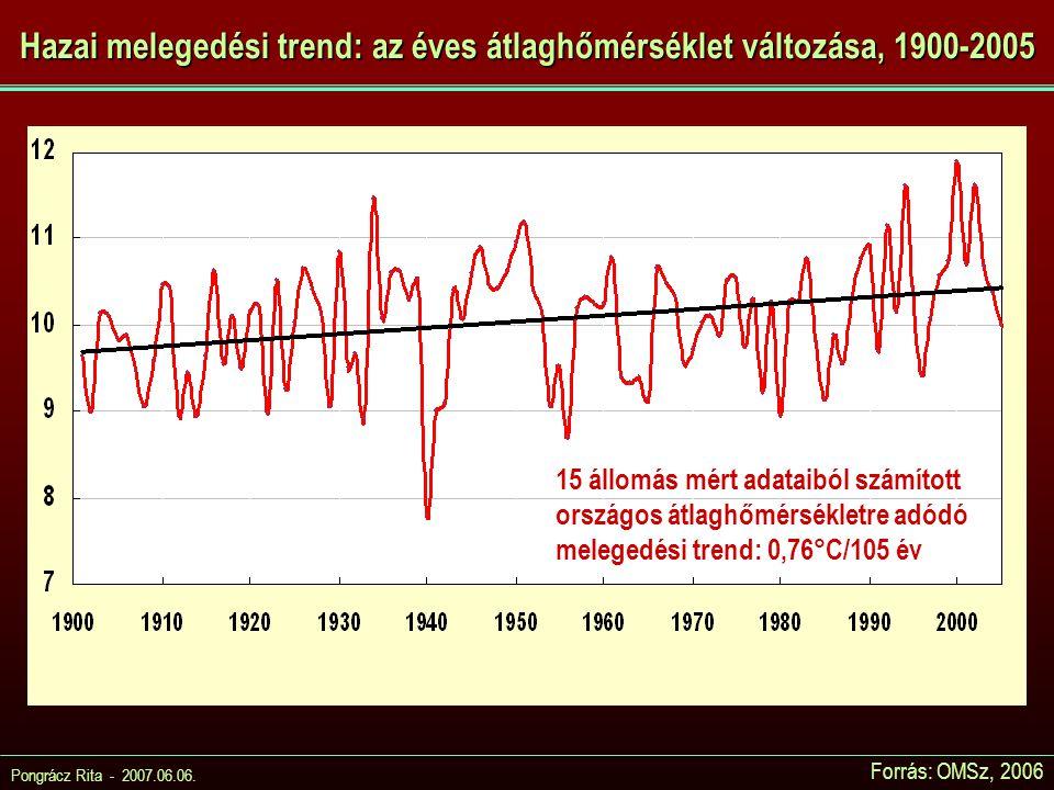 Hazai melegedési trend: az éves átlaghőmérséklet változása, 1900-2005