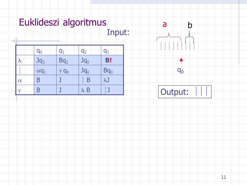 Euklideszi algoritmus