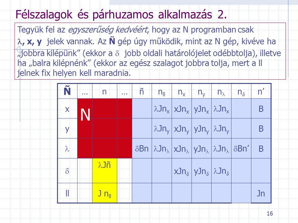 Félszalagok és párhuzamos alkalmazás 2.