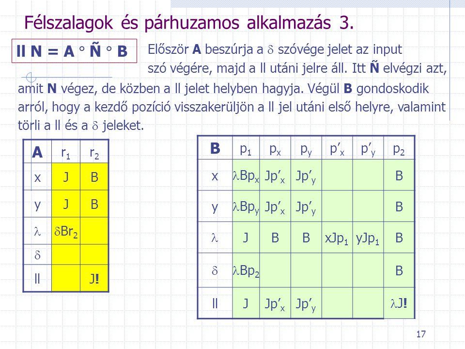 Félszalagok és párhuzamos alkalmazás 3.