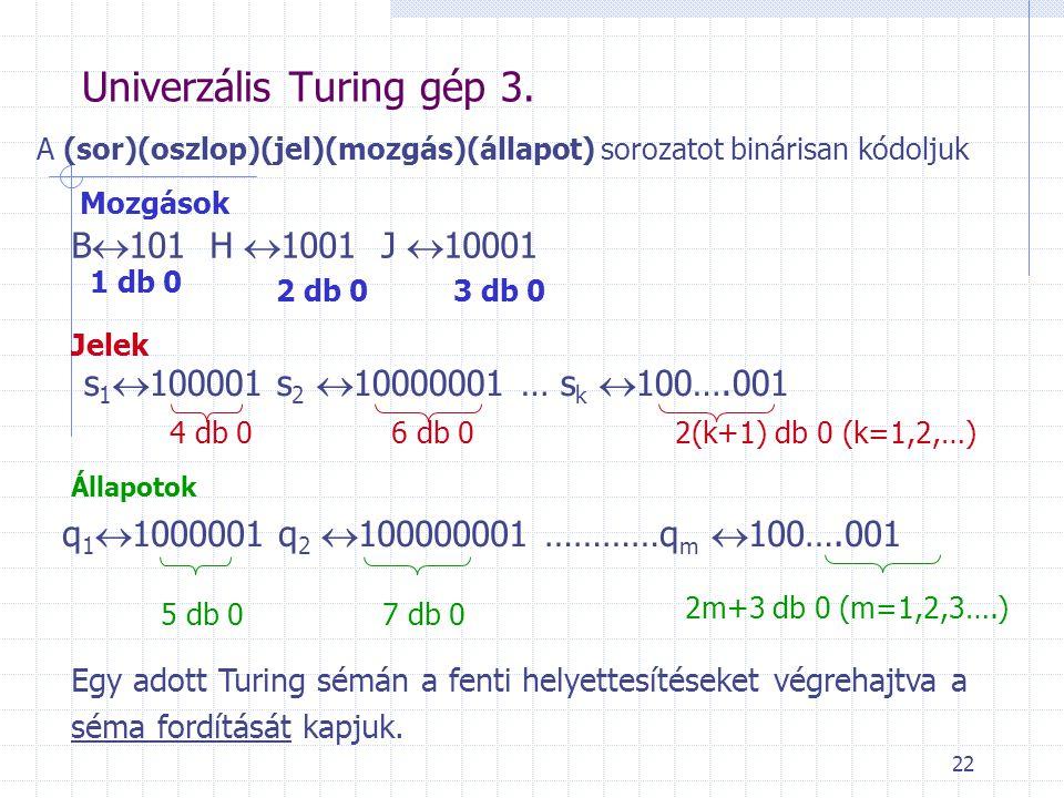 Univerzális Turing gép 3.