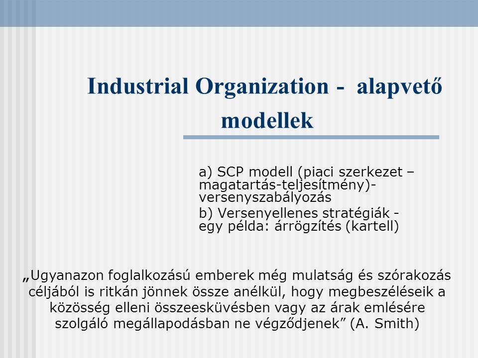 Industrial Organization - alapvető modellek