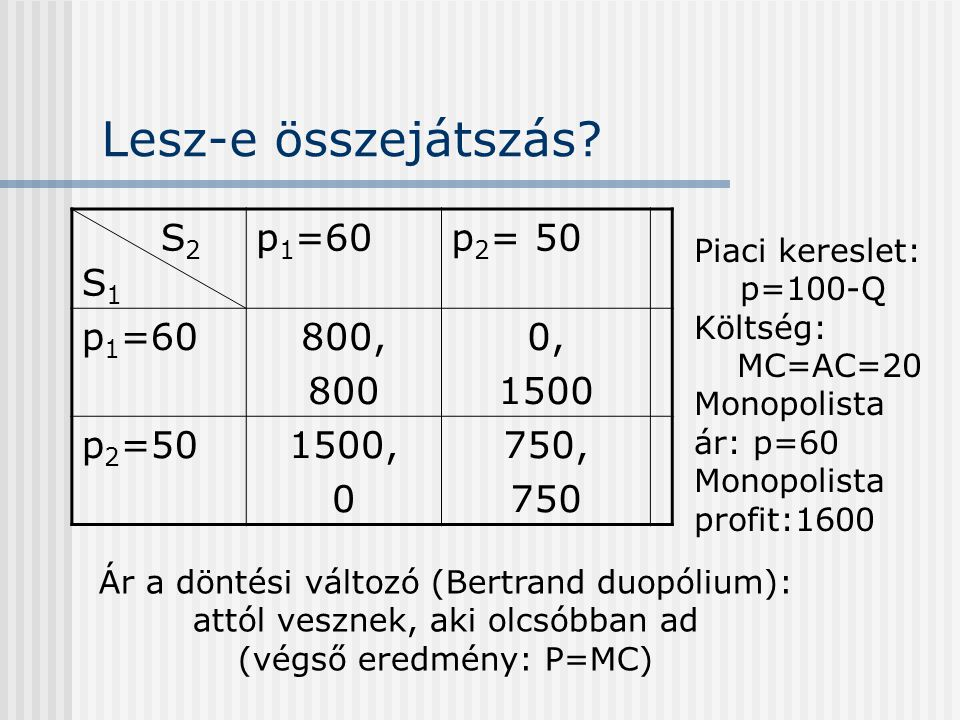 Lesz-e összejátszás S2 S1 p1=60 p2= 50 800, 800 0, 1500 p2=50 1500,