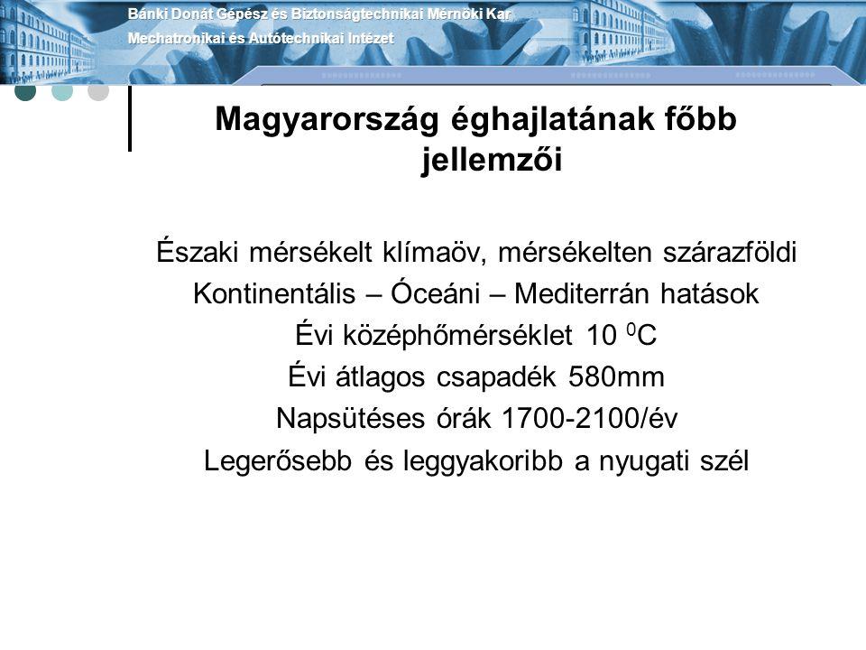 Magyarország éghajlatának főbb jellemzői