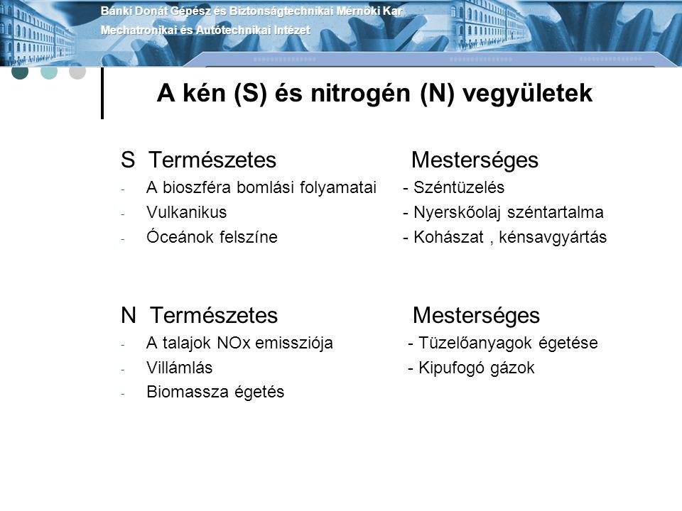 A kén (S) és nitrogén (N) vegyületek
