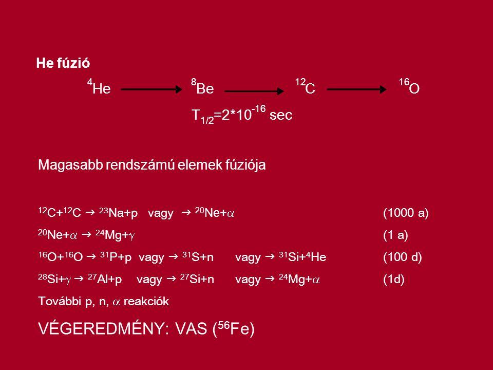 VÉGEREDMÉNY: VAS (56Fe) He Be C O T =2*10 sec He fúzió