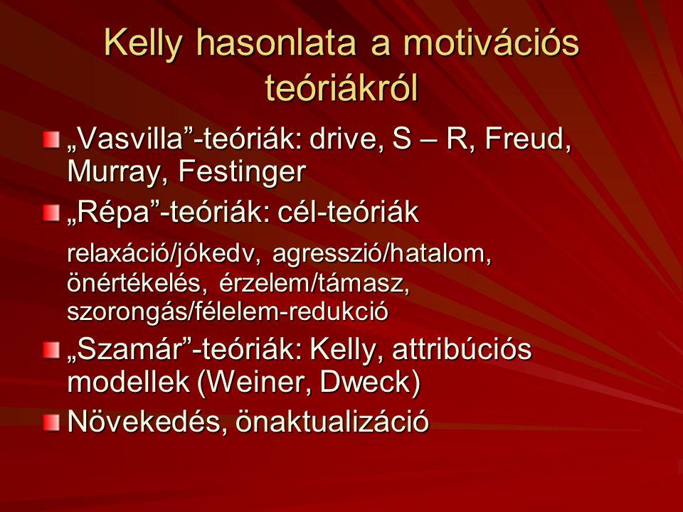 Kelly hasonlata a motivációs teóriákról