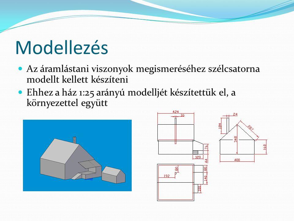 Modellezés Az áramlástani viszonyok megismeréséhez szélcsatorna modellt kellett készíteni.