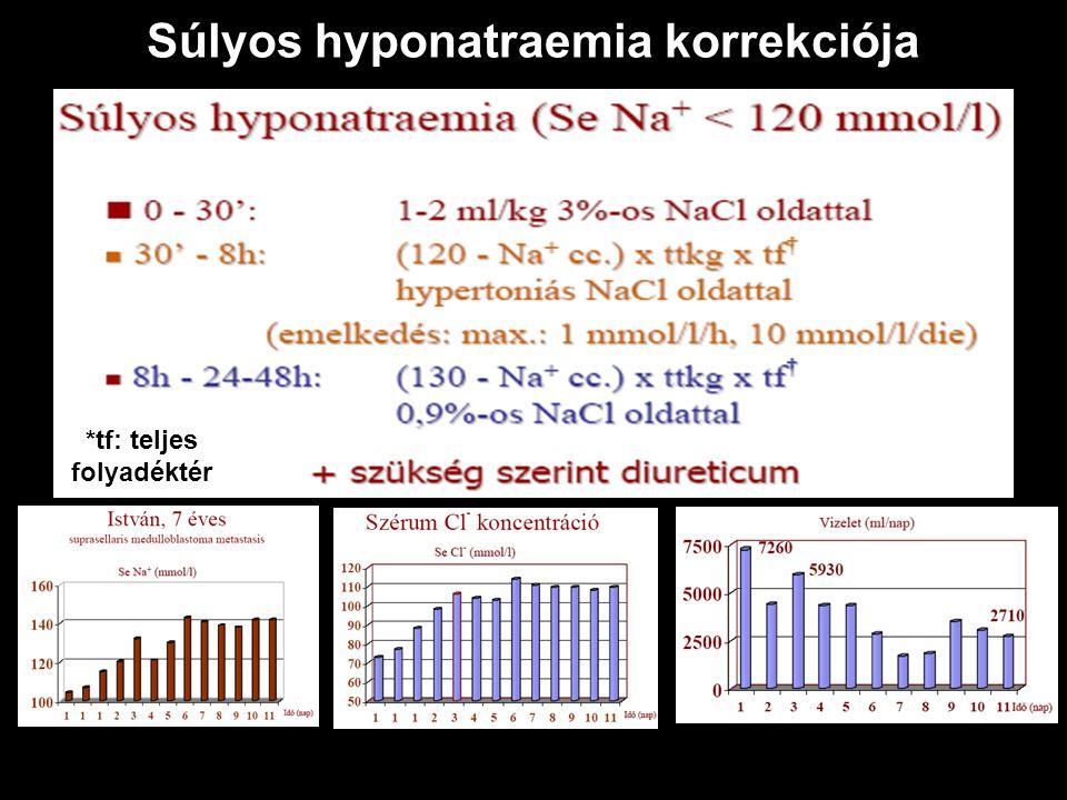 Súlyos hyponatraemia korrekciója