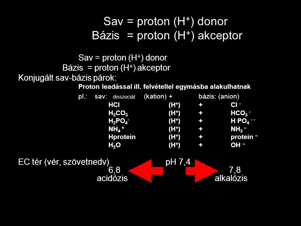 Sav = proton (H+) donor Bázis = proton (H+) akceptor