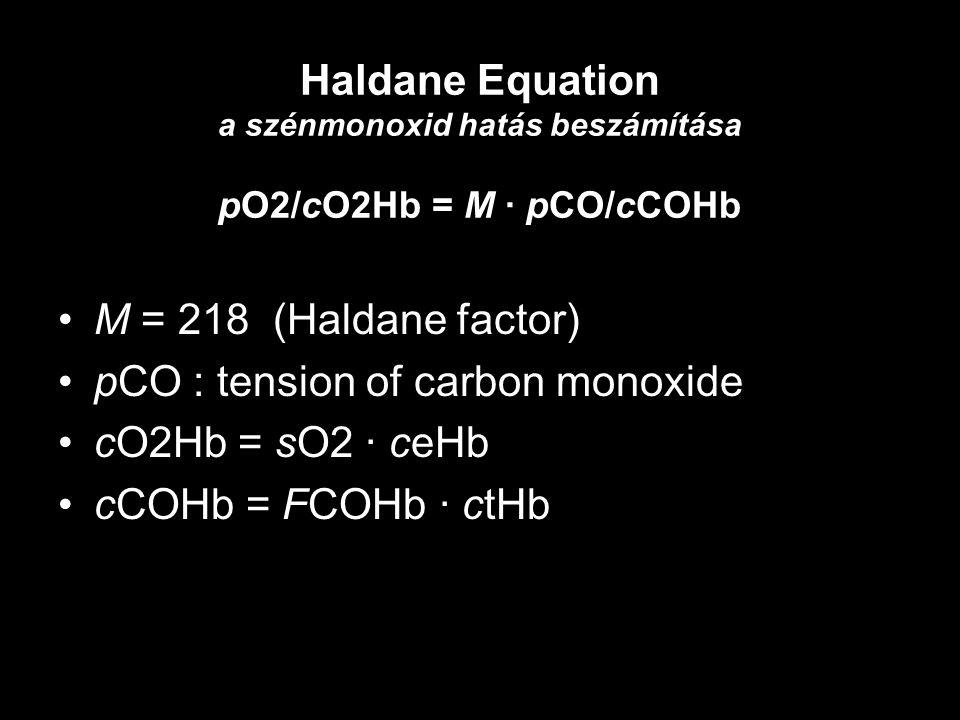 Haldane Equation a szénmonoxid hatás beszámítása pO2/cO2Hb = M · pCO/cCOHb