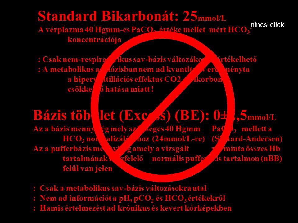 Standard Bikarbonát: 25mmol/L
