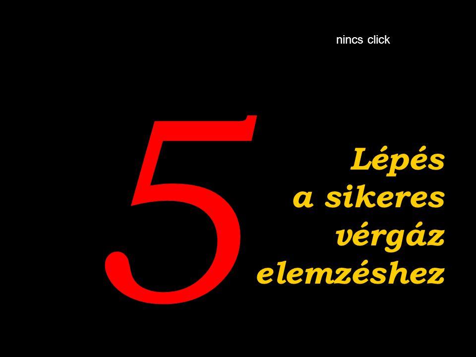 The nincs click 5 Lépés a sikeres vérgáz elemzéshez